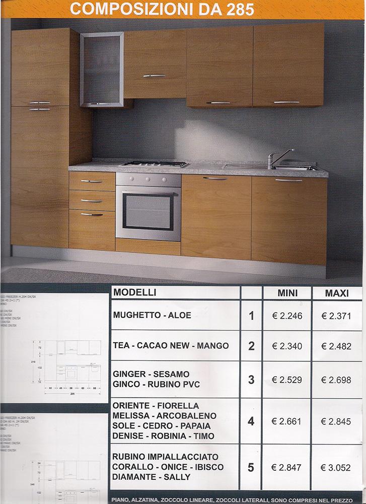Cucine Moderne | Milano | Martin Arreda