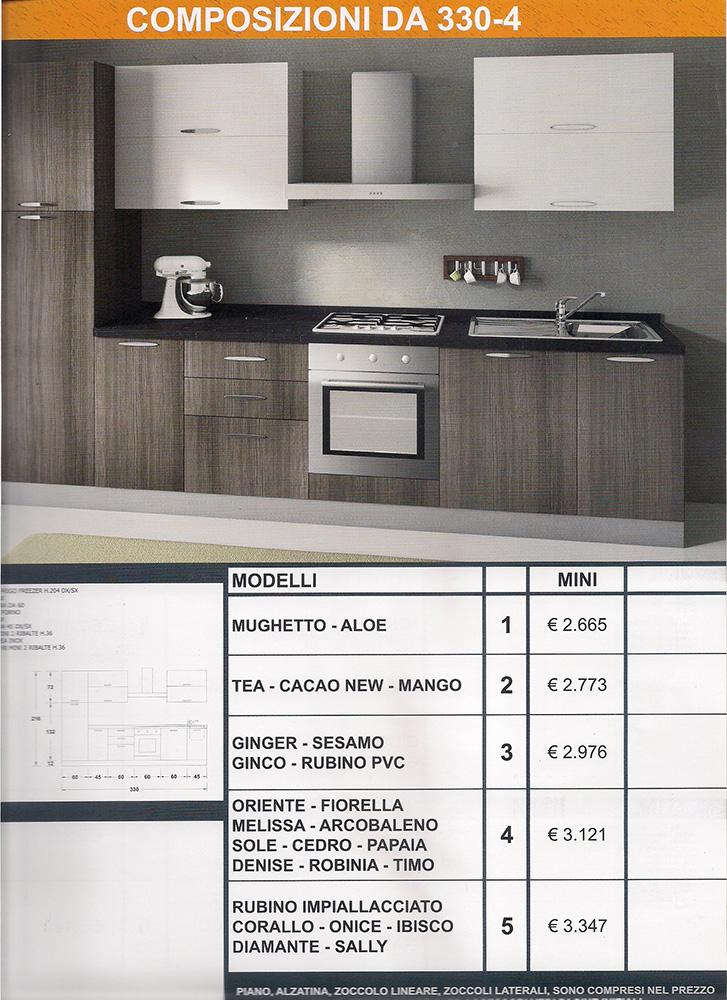 Cucine moderne milano martin arreda - Cucine da 10000 euro ...